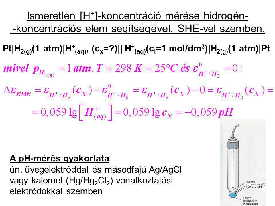 Ismeretlen [H+]-koncentráció mérése hidrogén- -koncentrációs elem segítségével, SHE-vel szemben.